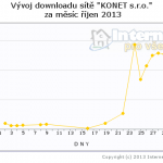 konet-download