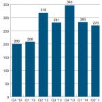Clanek statistiky internetu