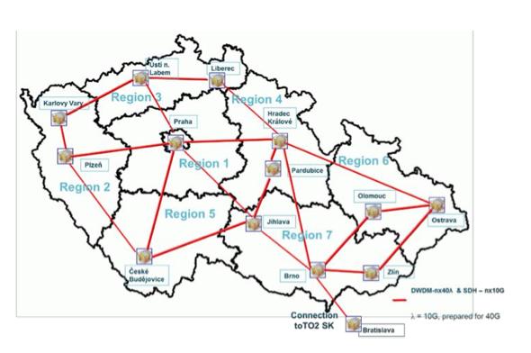 Páteřní síť O2